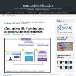 Cómo aplicar Flip Teaching en su asignatura. Un sencillo método. – Innovación Educativa