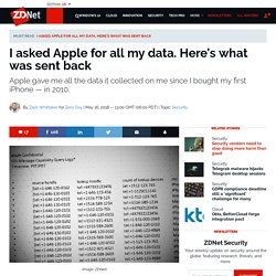 I asked Apple for all my data. Here's what was sent back
