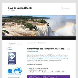 Blog de Julien Chable