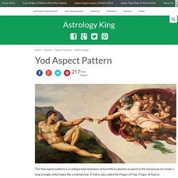 Yod Aspect Pattern – Astrology King