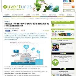 France : tout savoir sur l'eau potable et l'assainissement