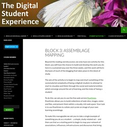 The Digital Student Experience