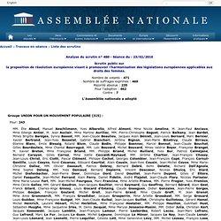 Analyse du scrutin n°480 - Séance du : 23/02/2010