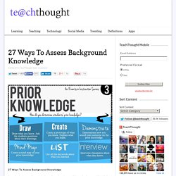 27 Ways To Assess Background Knowledge