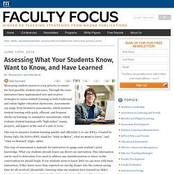 Assessing What Your Students Know, Want to Know, and Learned