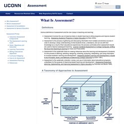 What Is Assessment? › Assessment › University of Connecticut