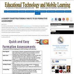 Educational Technology and Mobile Learning: A Handy Chart Featuring 8 Ways to Do Formative Assessment