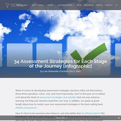 34 Assessment Strategies for Each Stage of the Journey [Infographic]