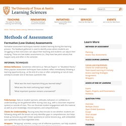 Methods of Assessment