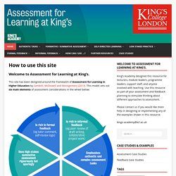 Assessment for Learning at King's – Assessment and Feedback Strategies recommended by King's Academy