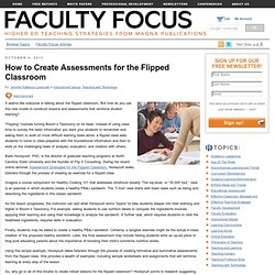 How to Create Assessments for the Flipped Classroom