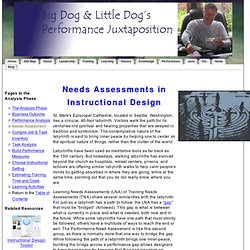 Learning and Training Needs Assessments in Instructional Design