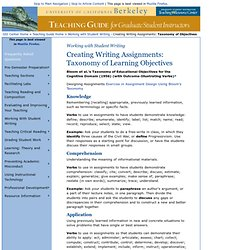 Creating Writing Assignments: Taxonomy of Objectives