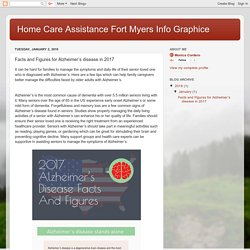 Home Care Assistance Fort Myers Info Graphice: Facts and Figures for Alzheimer's disease in 2017