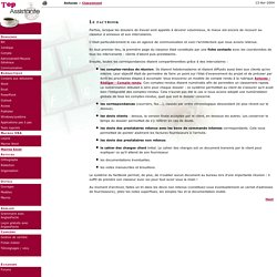 Classement : le Factbook
