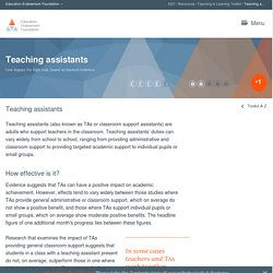EEF Research Toolkit - Teaching Assistants