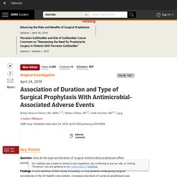 Association of Duration and Type of Surgical Prophylaxis With Antimicrobial-Associated Adverse Events