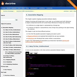 5. Association Mapping — Doctrine 2 ORM 2 documentation