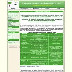 Les polluants de l'air intérieur - ACEVE - Association pour la Cohérence Environnementale en ViennE