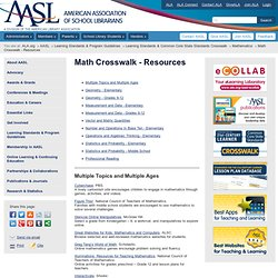 Math Crosswalk - Resources
