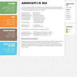 Association RLC
