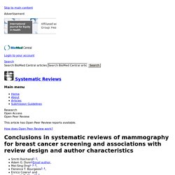 Conclusions in systematic reviews of mammography for breast cancer screening and associations with review design and author characteristics
