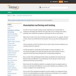 Assumption surfacing and testing