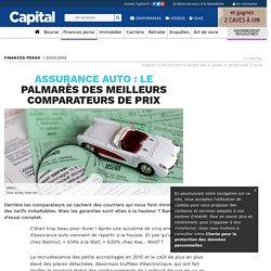 Assurance auto : le palmarès des meilleurs comparateurs de prix