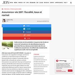 Assurance-vie 2017: fiscalité, taux et rachat