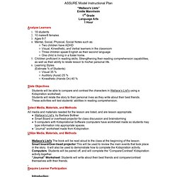 ASSURE Model Instructional Plan Template
