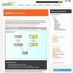 astah* community - FREE UML Modeling Tool