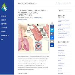 Bronchial Benefits: Asthmatics and Floatation - Northwest Float Center