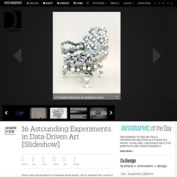 16 Astounding Experiments in Data-Driven Art [Slideshow]