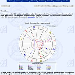 Astrolabe Free Chart from