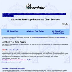 ASTROLABE: Chart Services Index