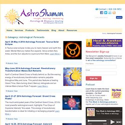 Astrological Forecasts Archives - AstroShaman