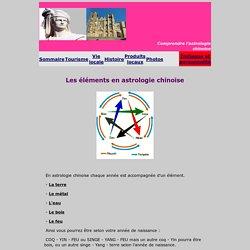 L'astrologie chinoise et les éléments