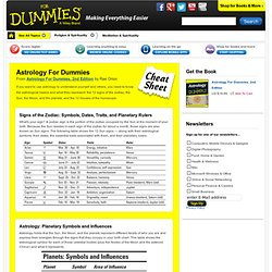 Astrology For Dummies Cheat Sheet