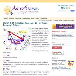 March 1-15 Astrology Forecast: 2016's Most Powerful Eclipse! - AstroShaman : AstroShaman