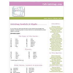 Astrology Symbols and Glyphs