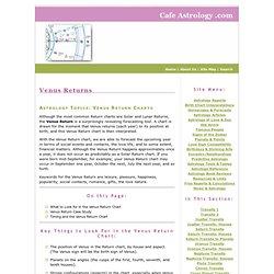 Astrology Topics: Interpreting Venus Return Charts