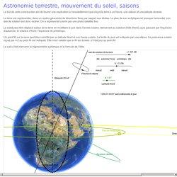 Astronomie terrestre, mouvement du soleil, saisons - GeoGebraTube