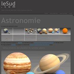 Astronomie lesud