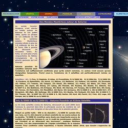 Astronomie -> Système Solaire -> Planètes -> Satellites de Saturne