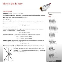 Astrophysics I « Physics Made Easy