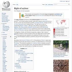 Right of asylum