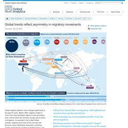 Global trends reflect asymmetry in migratory movements