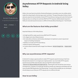 Asynchronous HTTP requests in Android using Volley - Arnab Chakraborty