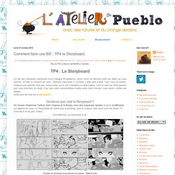 L'atelier du Pueblo : Blog BD: Comment faire une BD : TP4 le Storyboard