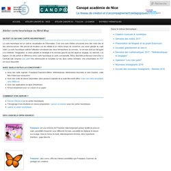 Atelier carte heuristique ou Mind Map